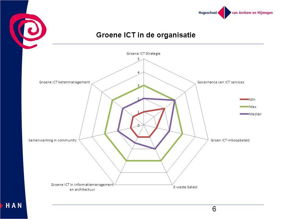 6 Groene ICT in de organisatie