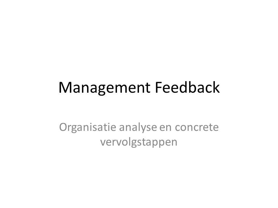 Management Feedback Organisatie analyse en concrete vervolgstappen