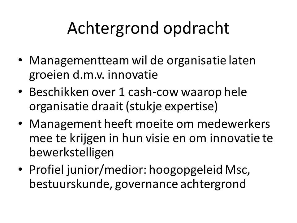 Achtergrond opdracht Managementteam wil de organisatie laten groeien d.m.v. innovatie Beschikken over 1 cash-cow waarop hele organisatie draait (stukj