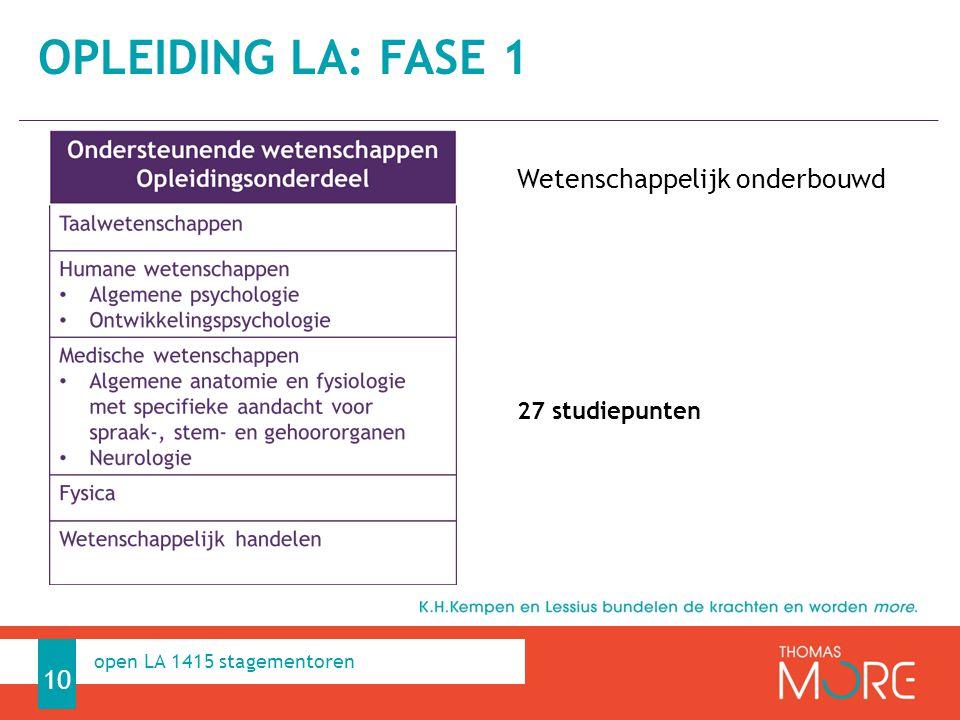 Professioneel Handelen 10 open LA 1415 stagementoren Wetenschappelijk onderbouwd 27 studiepunten OPLEIDING LA: FASE 1