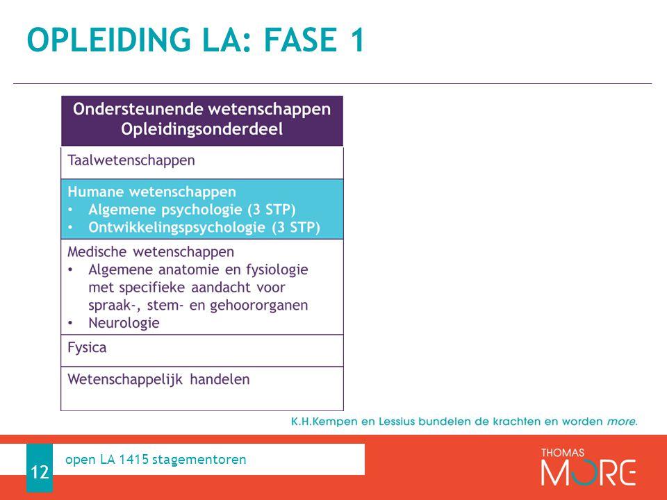 Professioneel Handelen 12 open LA 1415 stagementoren OPLEIDING LA: FASE 1