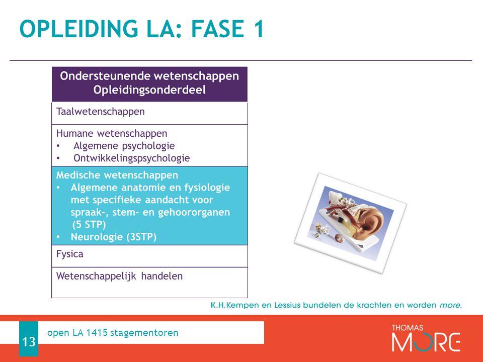 Professioneel Handelen 13 open LA 1415 stagementoren OPLEIDING LA: FASE 1