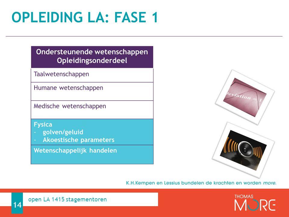 Professioneel Handelen 14 open LA 1415 stagementoren OPLEIDING LA: FASE 1