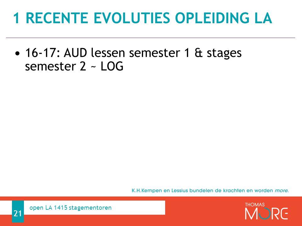 Professioneel Handelen 16-17: AUD lessen semester 1 & stages semester 2 ~ LOG 21 open LA 1415 stagementoren 1 RECENTE EVOLUTIES OPLEIDING LA