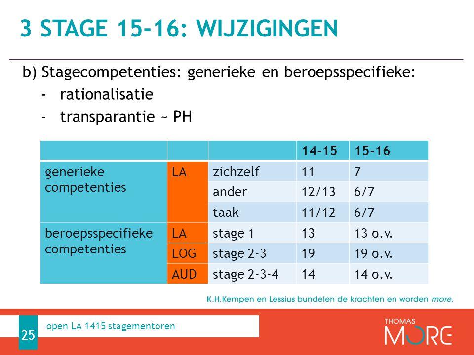 Professioneel Handelen b) Stagecompetenties: generieke en beroepsspecifieke: -rationalisatie -transparantie ~ PH 25 open LA 1415 stagementoren 3 STAGE 15-16: WIJZIGINGEN 14-1515-16 generieke competenties LAzichzelf117 ander12/136/7 taak11/126/7 beroepsspecifieke competenties LAstage 11313 o.v.