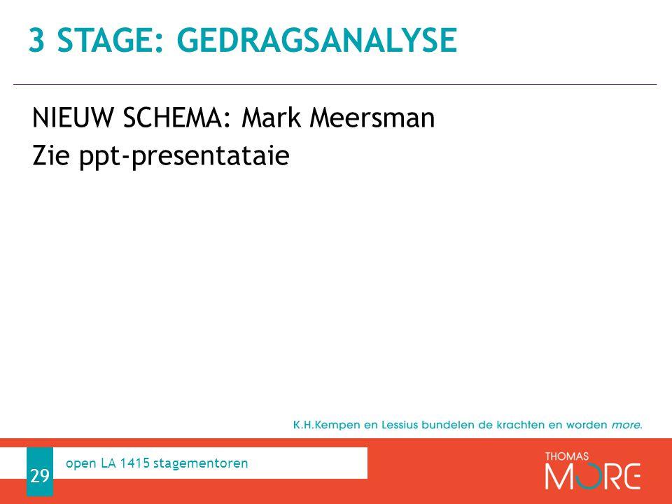 Professioneel Handelen NIEUW SCHEMA: Mark Meersman Zie ppt-presentataie 3 STAGE: GEDRAGSANALYSE 29 open LA 1415 stagementoren