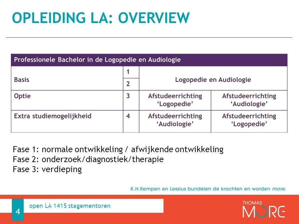 Professioneel Handelen OPLEIDING LA: OVERVIEW 4 open LA 1415 stagementoren Fase 1: normale ontwikkeling / afwijkende ontwikkeling Fase 2: onderzoek/diagnostiek/therapie Fase 3: verdieping