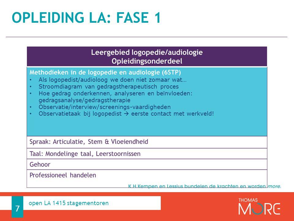 Professioneel Handelen 7 open LA 1415 stagementoren OPLEIDING LA: FASE 1