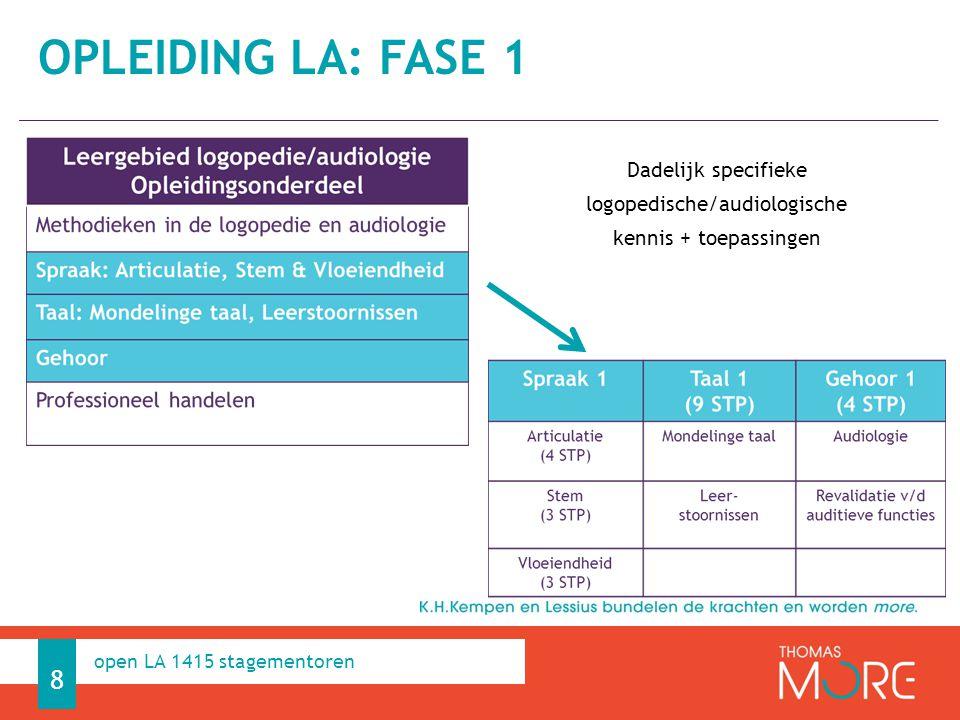 Professioneel Handelen 8 open LA 1415 stagementoren Dadelijk specifieke logopedische/audiologische kennis + toepassingen OPLEIDING LA: FASE 1