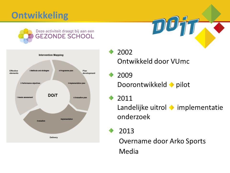 2002 Ontwikkeld door VUmc 2009 Doorontwikkeld  pilot 2011 Landelijke uitrol implementatie onderzoek 2013 Overname door Arko Sports Media Ontwikkeling