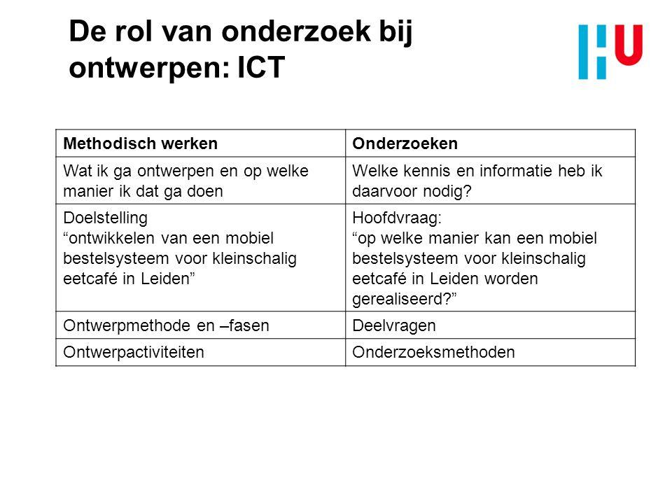 De rol van onderzoek bij ontwerpen: ICT Methodisch werkenOnderzoeken Wat ik ga ontwerpen en op welke manier ik dat ga doen Welke kennis en informatie heb ik daarvoor nodig.