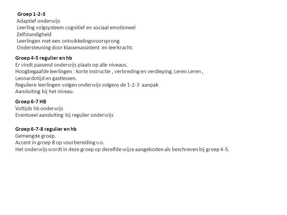 Groep 1-2-3 Adaptief onderwijs Leerling volgsysteem cognitief en sociaal emotioneel Zelfstandigheid Leerlingen met een ontwikkelingsvoorsprong Onderst