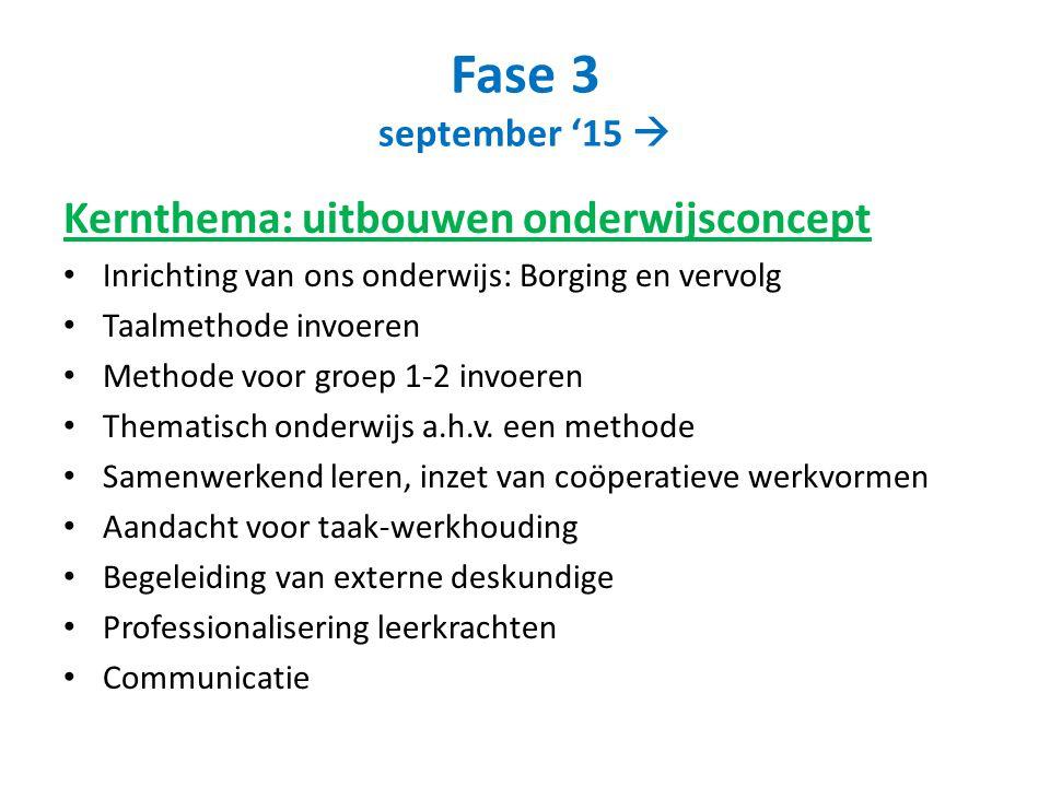 Fase 3 september '15  Kernthema: uitbouwen onderwijsconcept Inrichting van ons onderwijs: Borging en vervolg Taalmethode invoeren Methode voor groep