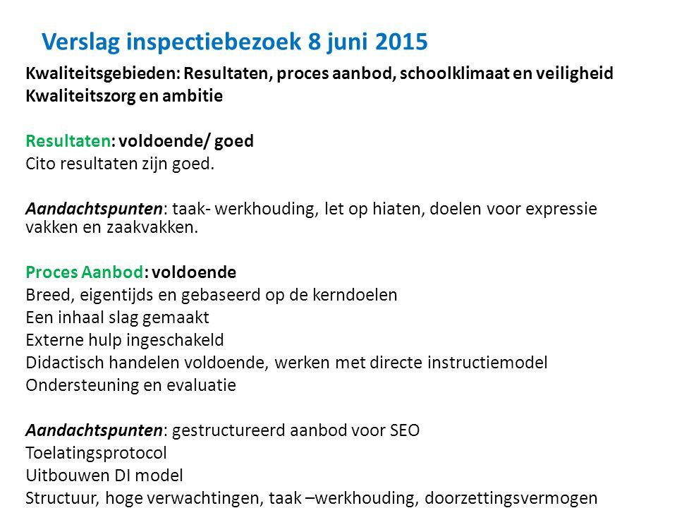 Verslag inspectiebezoek 8 juni 2015 Kwaliteitsgebieden: Resultaten, proces aanbod, schoolklimaat en veiligheid Kwaliteitszorg en ambitie Resultaten: v