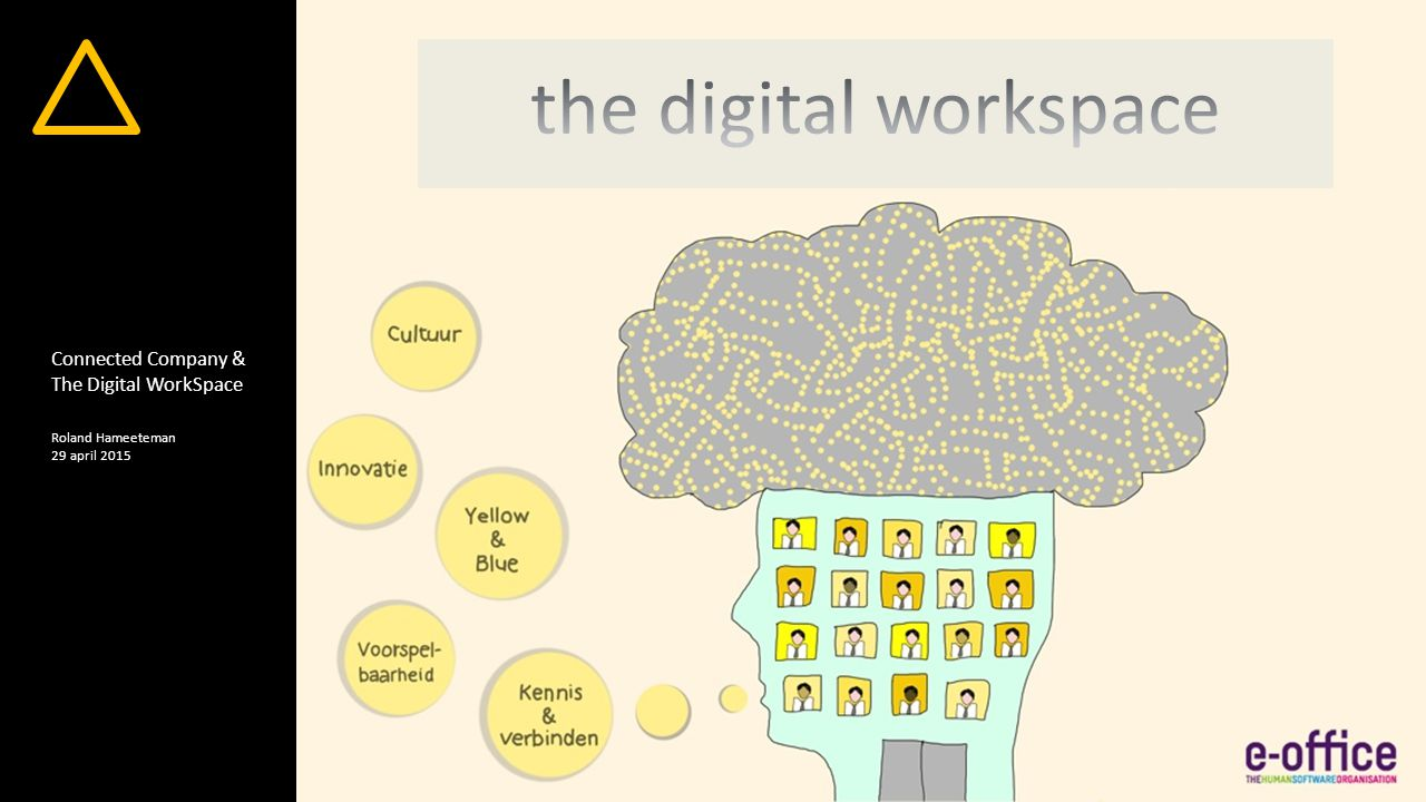 Connected Company & The Digital WorkSpace Roland Hameeteman 29 april 2015