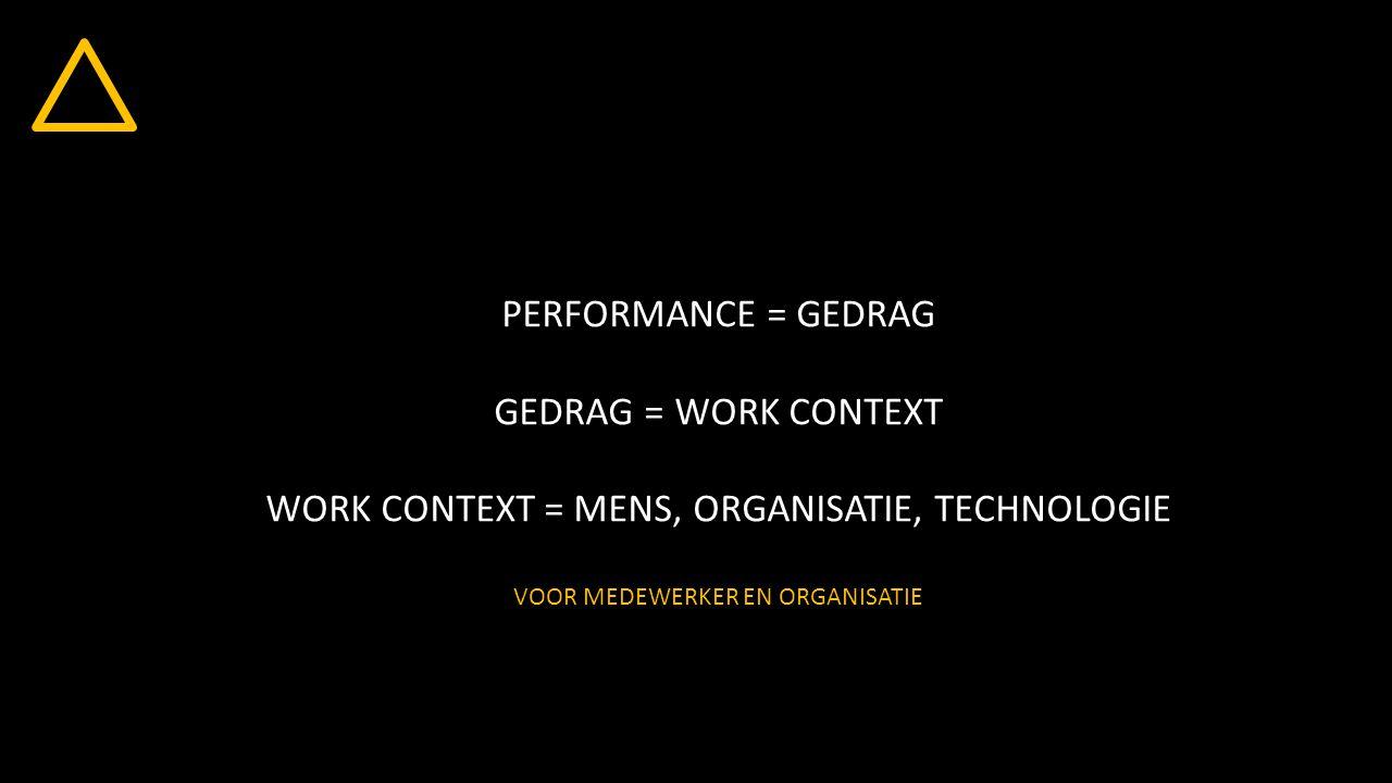 PERFORMANCE = GEDRAG GEDRAG = WORK CONTEXT WORK CONTEXT = MENS, ORGANISATIE, TECHNOLOGIE VOOR MEDEWERKER EN ORGANISATIE