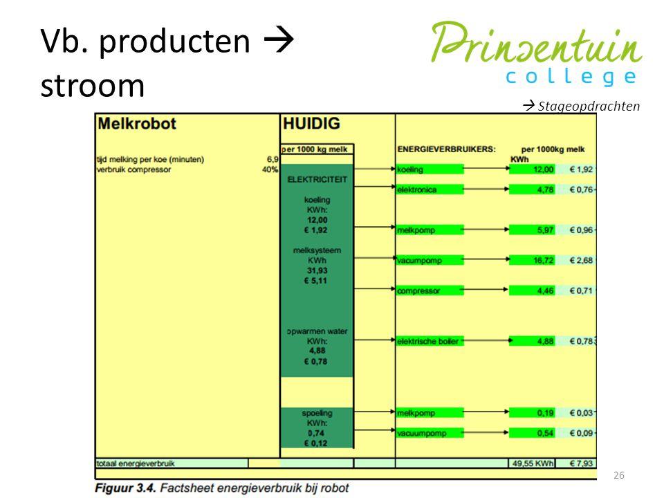 Vb. producten  stroom  Stageopdrachten 26