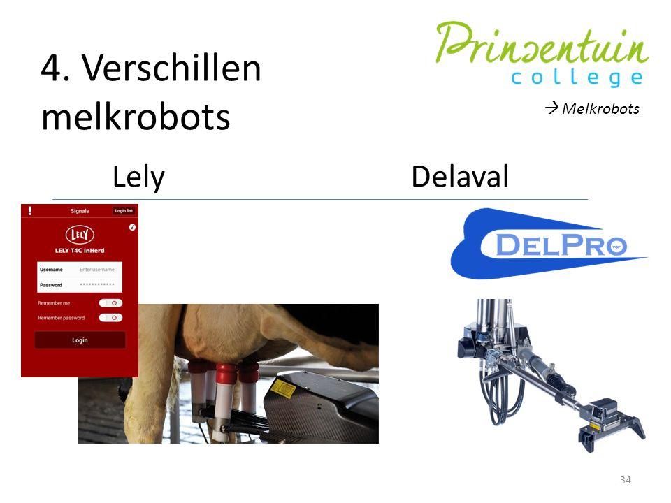4. Verschillen melkrobots 34  Melkrobots LelyDelaval