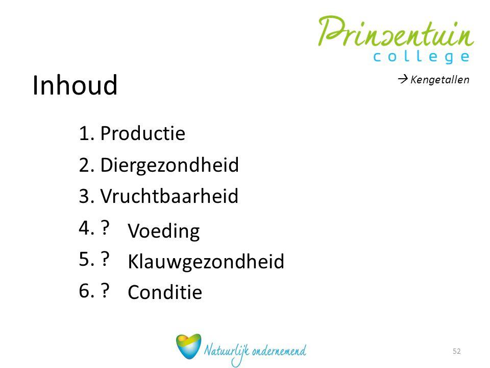 Inhoud 1. Productie 2. Diergezondheid 3. Vruchtbaarheid 4. ? 5. ? 6. ? 52  Kengetallen Voeding Klauwgezondheid Conditie