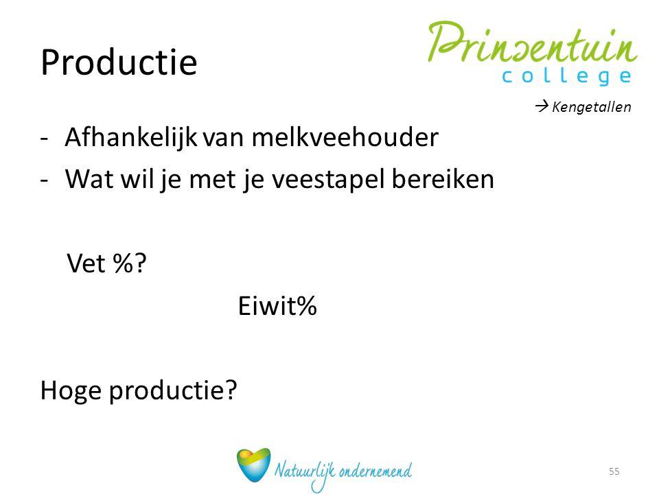 Productie -Afhankelijk van melkveehouder -Wat wil je met je veestapel bereiken Vet %? Eiwit% Hoge productie? 55  Kengetallen