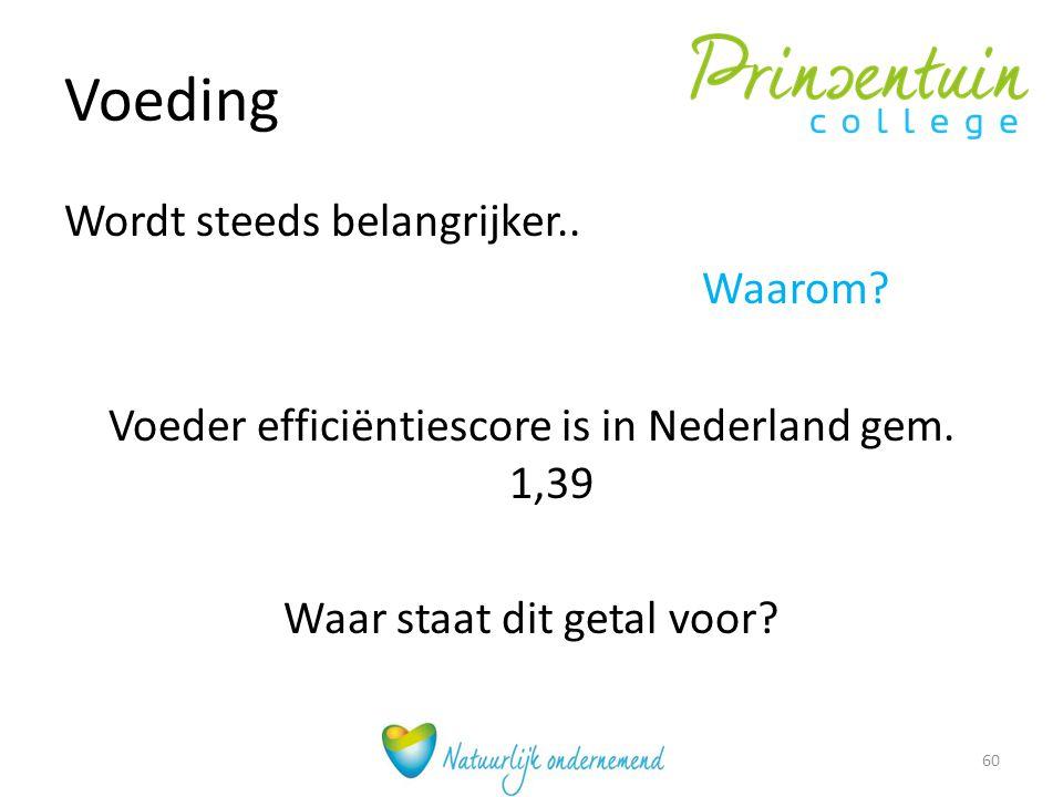 Voeding Wordt steeds belangrijker.. Waarom? Voeder efficiëntiescore is in Nederland gem. 1,39 Waar staat dit getal voor? 60