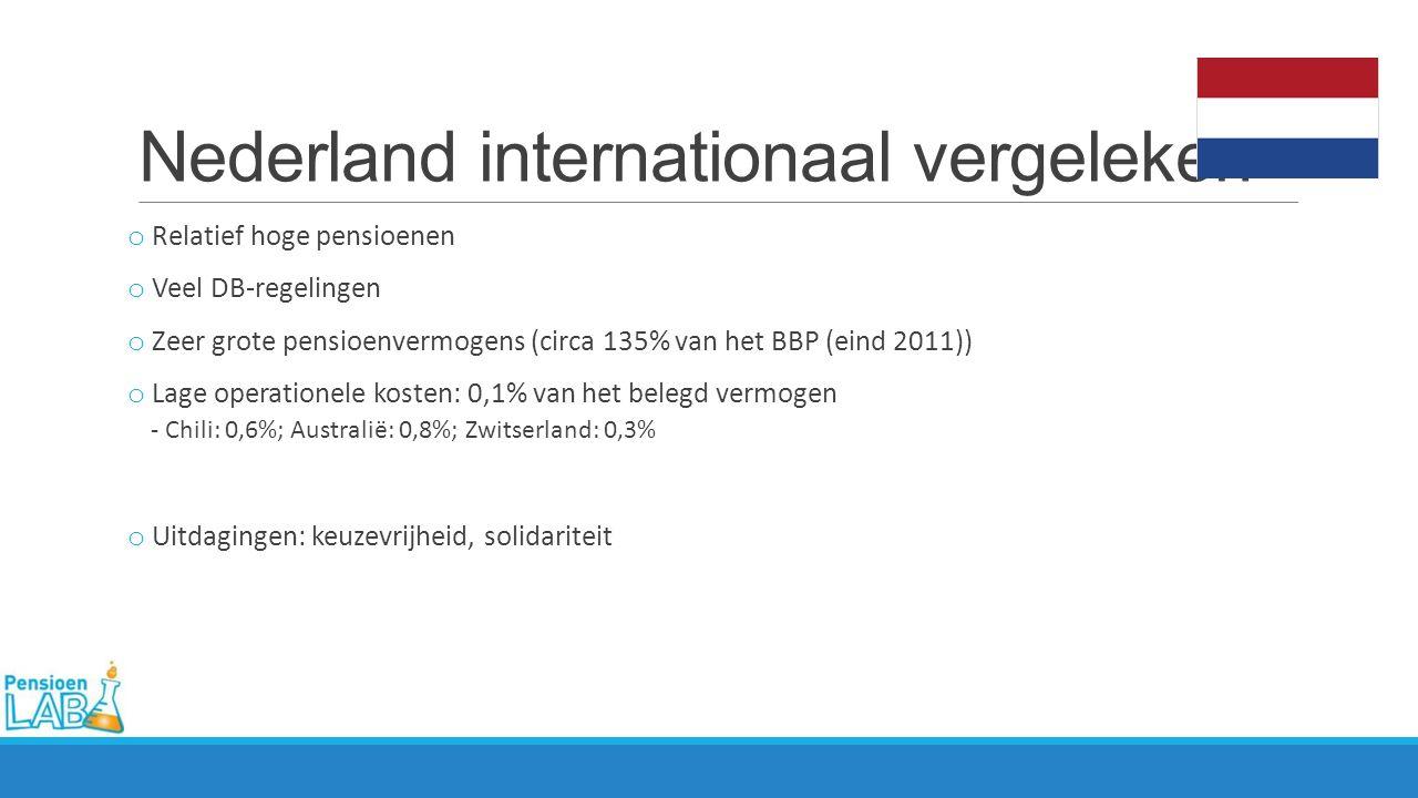 Nederland internationaal vergeleken o Relatief hoge pensioenen o Veel DB-regelingen o Zeer grote pensioenvermogens (circa 135% van het BBP (eind 2011)) o Lage operationele kosten: 0,1% van het belegd vermogen - Chili: 0,6%; Australië: 0,8%; Zwitserland: 0,3% o Uitdagingen: keuzevrijheid, solidariteit