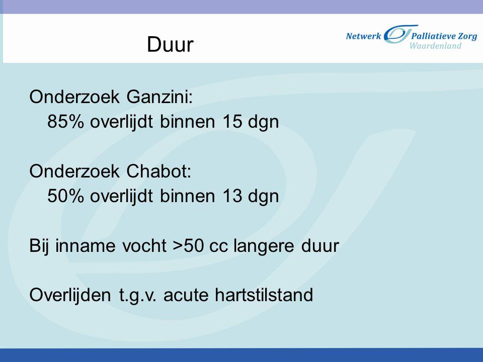 Duur Onderzoek Ganzini: 85% overlijdt binnen 15 dgn Onderzoek Chabot: 50% overlijdt binnen 13 dgn Bij inname vocht >50 cc langere duur Overlijden t.g.