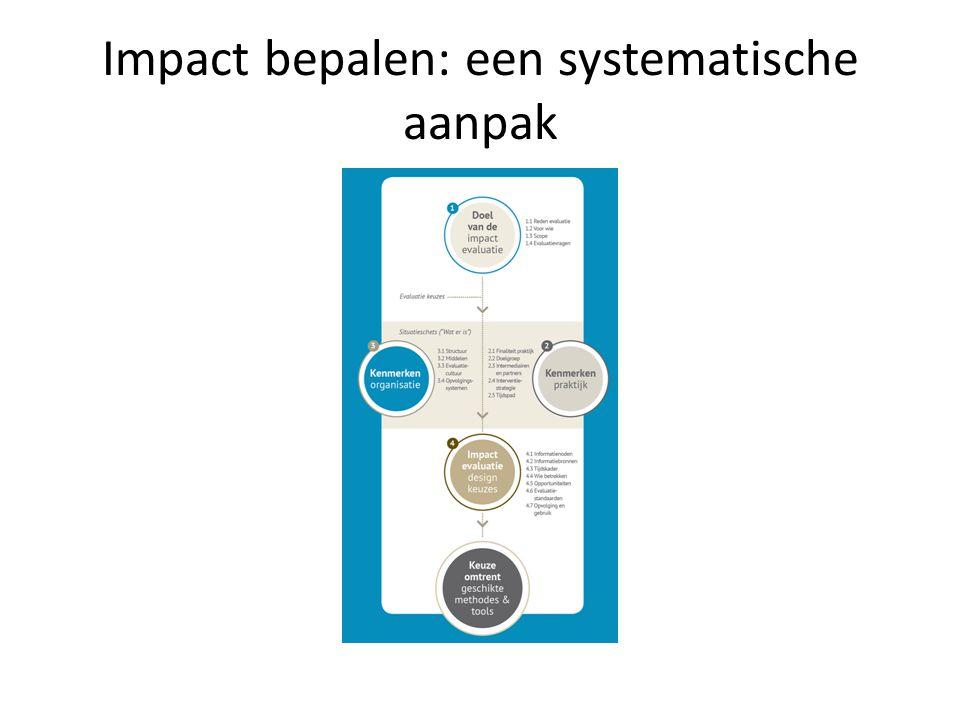 Impact bepalen: een systematische aanpak
