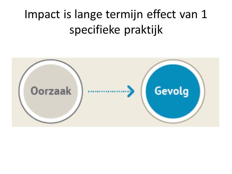 Impact is lange termijn effect van 1 specifieke praktijk