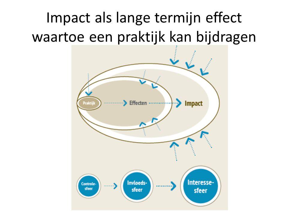 Impact als lange termijn effect waartoe een praktijk kan bijdragen