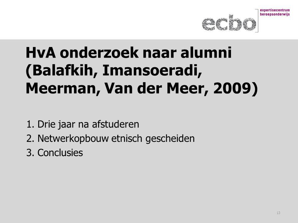 1.Drie jaar na afstuderen 2.Netwerkopbouw etnisch gescheiden 3.Conclusies HvA onderzoek naar alumni (Balafkih, Imansoeradi, Meerman, Van der Meer, 200