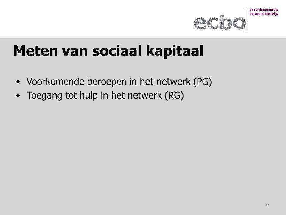 Meten van sociaal kapitaal Voorkomende beroepen in het netwerk (PG) Toegang tot hulp in het netwerk (RG) 17