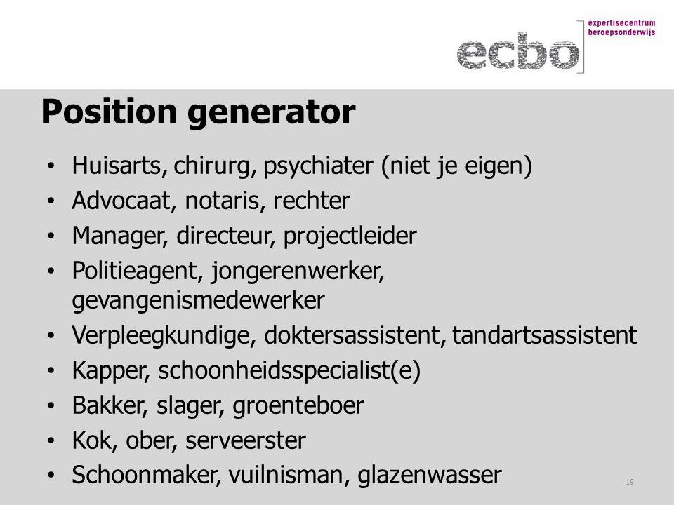 Position generator Huisarts, chirurg, psychiater (niet je eigen) Advocaat, notaris, rechter Manager, directeur, projectleider Politieagent, jongerenwe