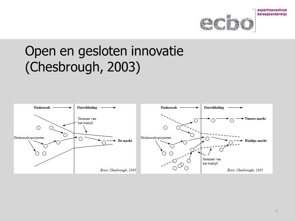 Open en gesloten innovatie (Chesbrough, 2003) 8