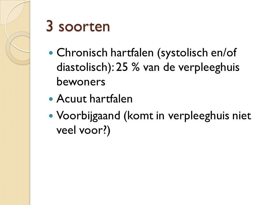 3 soorten Chronisch hartfalen (systolisch en/of diastolisch): 25 % van de verpleeghuis bewoners Acuut hartfalen Voorbijgaand (komt in verpleeghuis nie