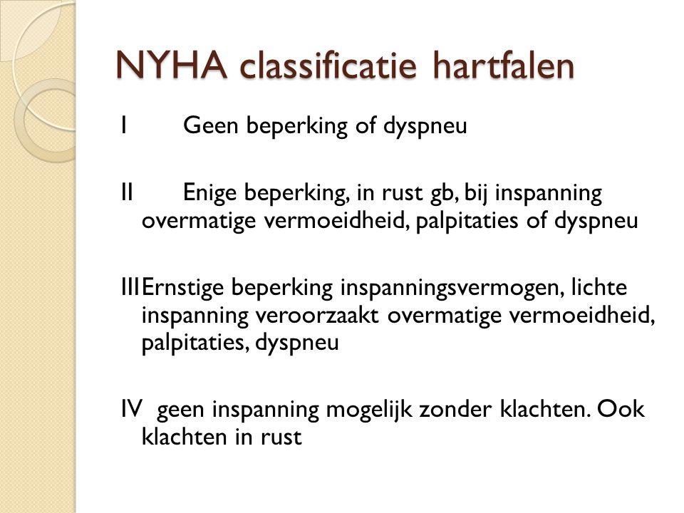 Conclusie Hartfalen Komt veel voor bij VH pt: 25% QOL bepalend Wegen en evt.