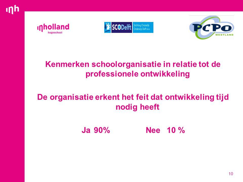 Kenmerken schoolorganisatie in relatie tot de professionele ontwikkeling De organisatie erkent het feit dat ontwikkeling tijd nodig heeft Ja90% Nee10 % 10