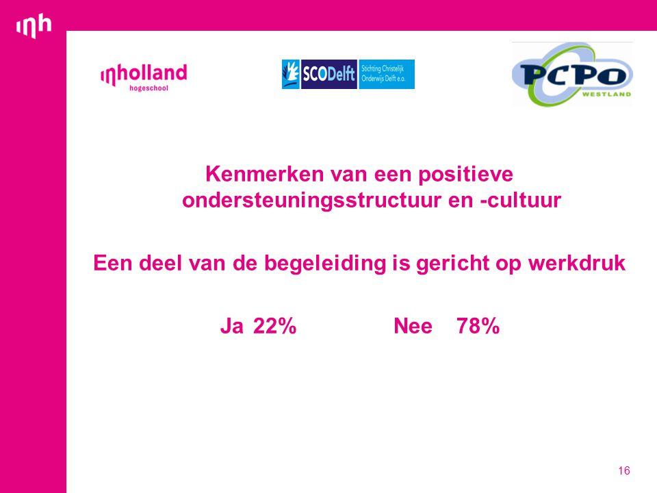 Kenmerken van een positieve ondersteuningsstructuur en -cultuur Een deel van de begeleiding is gericht op werkdruk Ja22% Nee 78% 16