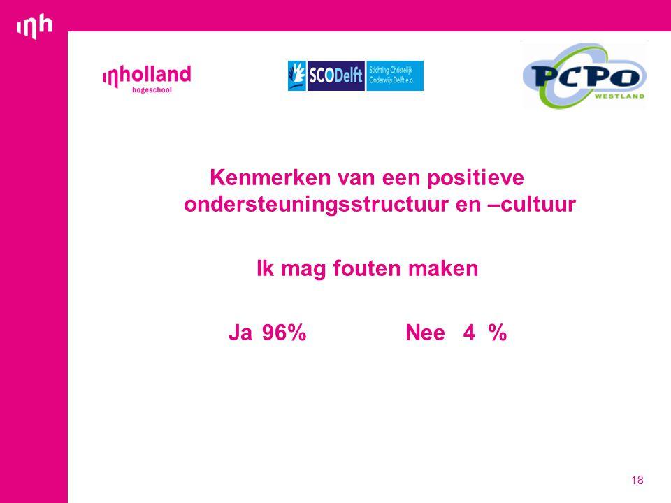 Kenmerken van een positieve ondersteuningsstructuur en –cultuur Ik mag fouten maken Ja96% Nee4 % 18