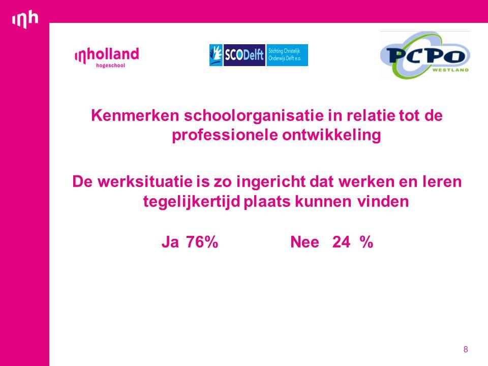 Kenmerken schoolorganisatie in relatie tot de professionele ontwikkeling De werksituatie is zo ingericht dat werken en leren tegelijkertijd plaats kunnen vinden Ja76% Nee24 % 8