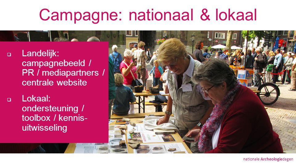 Campagne: nationaal & lokaal  Landelijk: campagnebeeld / PR / mediapartners / centrale website  Lokaal: ondersteuning / toolbox / kennis- uitwisseling nationale Archeologiedagen