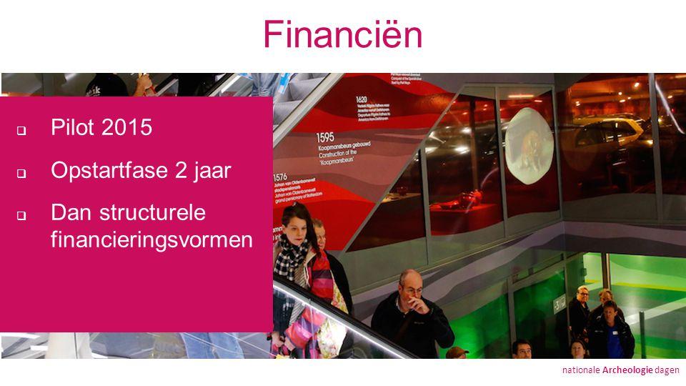 Financiën  Pilot 2015  Opstartfase 2 jaar  Dan structurele financieringsvormen nationale Archeologie dagen