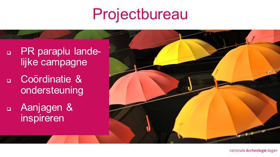 Projectbureau  PR paraplu lande- lijke campagne  Coördinatie & ondersteuning  Aanjagen & inspireren nationale Archeologie dagen