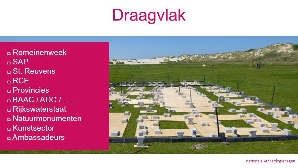 Draagvlak  Romeinenweek  SAP  St. Reuvens  RCE  Provincies  BAAC / ADC / …..