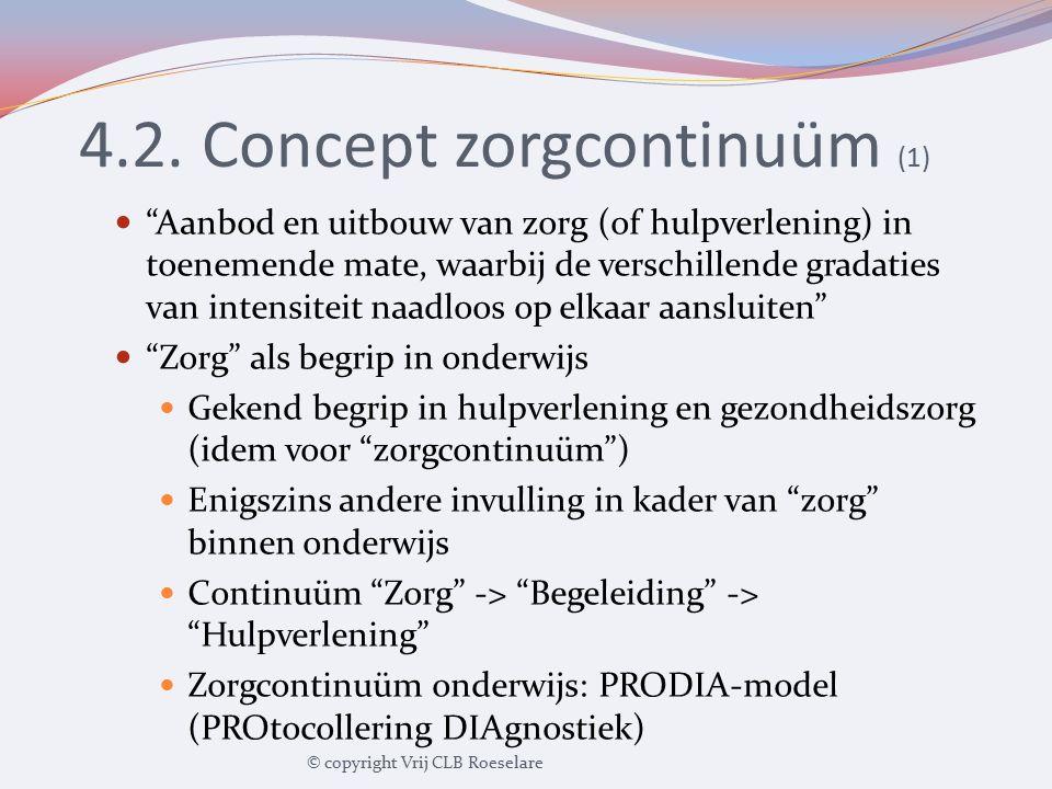 """4.2. Concept zorgcontinuüm (1) """"Aanbod en uitbouw van zorg (of hulpverlening) in toenemende mate, waarbij de verschillende gradaties van intensiteit n"""