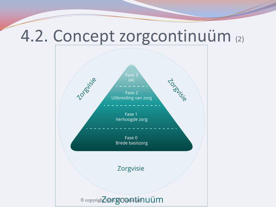 4.2. Concept zorgcontinuüm (2) © copyright Vrij CLB Roeselare