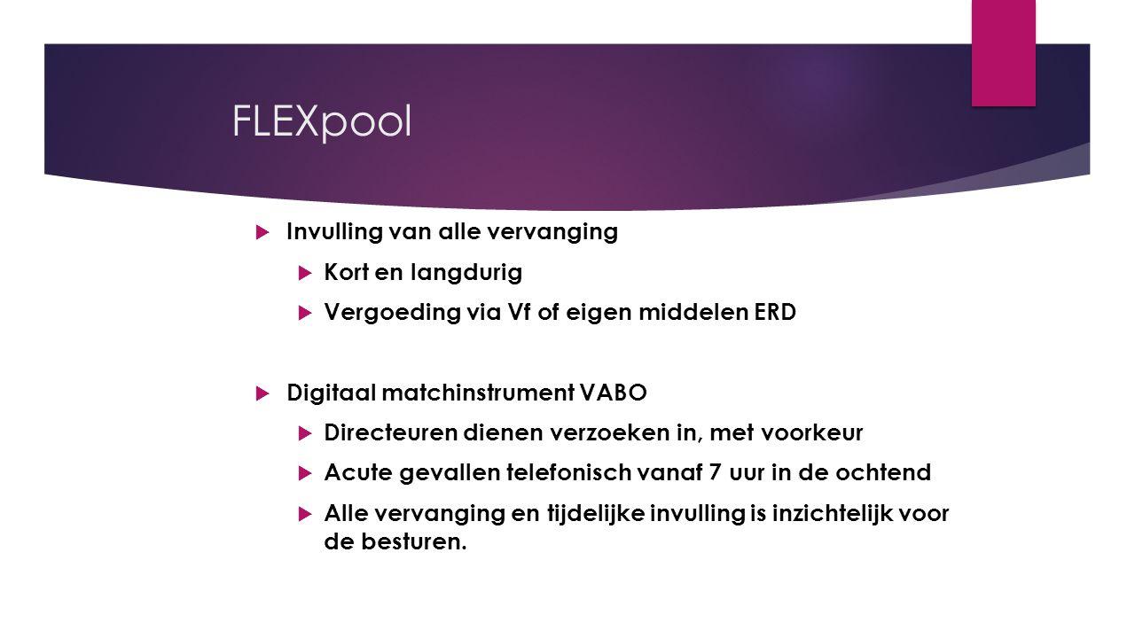 FLEXpool  Invulling van alle vervanging  Kort en langdurig  Vergoeding via Vf of eigen middelen ERD  Digitaal matchinstrument VABO  Directeuren d
