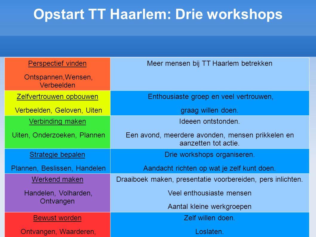 Perspectief vinden Ontspannen,Wensen, Verbeelden Meer mensen bij TT Haarlem betrekken Zelfvertrouwen opbouwen Verbeelden, Geloven, Uiten Enthousiaste groep en veel vertrouwen, graag willen doen.