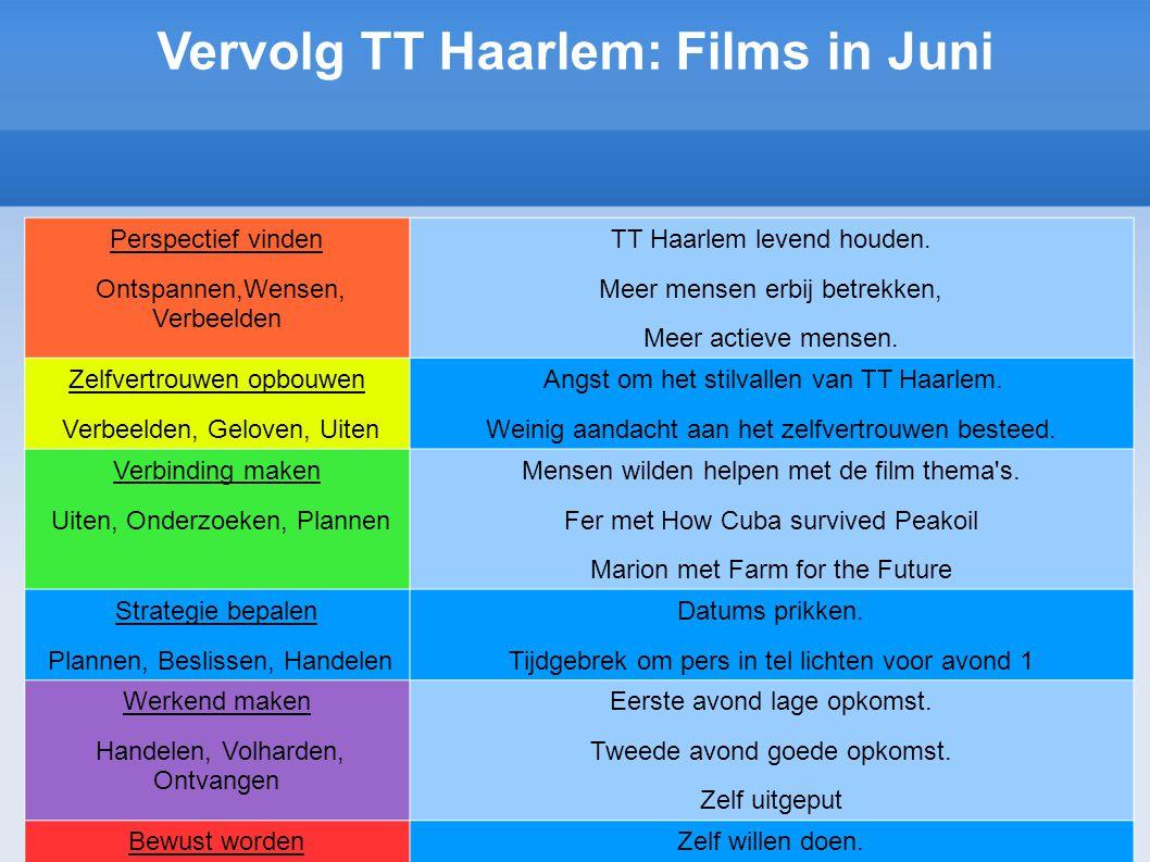 Perspectief vinden Ontspannen,Wensen, Verbeelden TT Haarlem levend houden.