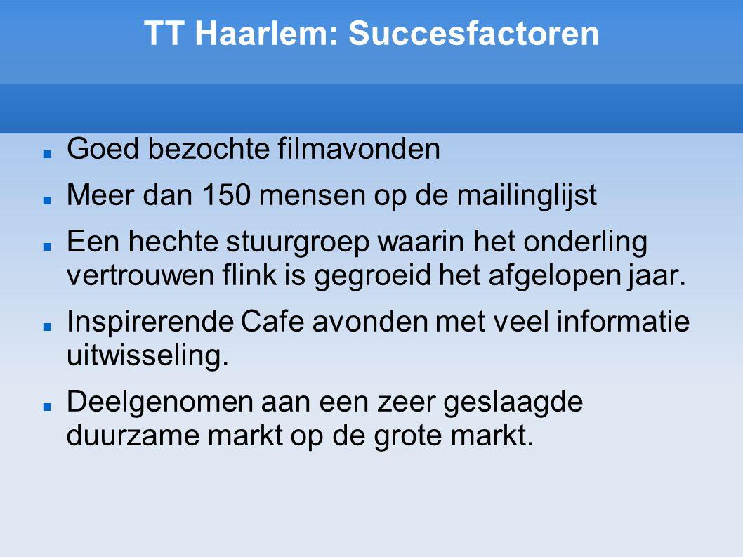 TT Haarlem: Succesfactoren Goed bezochte filmavonden Meer dan 150 mensen op de mailinglijst Een hechte stuurgroep waarin het onderling vertrouwen flink is gegroeid het afgelopen jaar.
